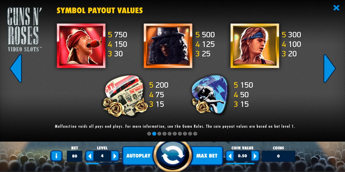 Guns N Roses slot game High Win symbols