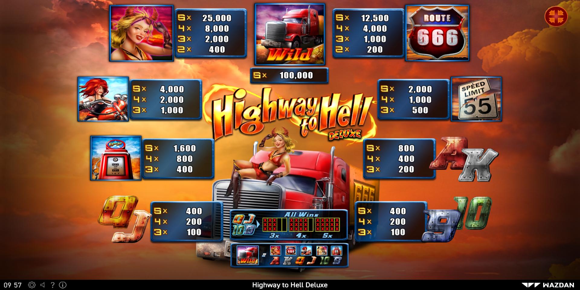 Spiele Highway To Hell Deluxe - Video Slots Online