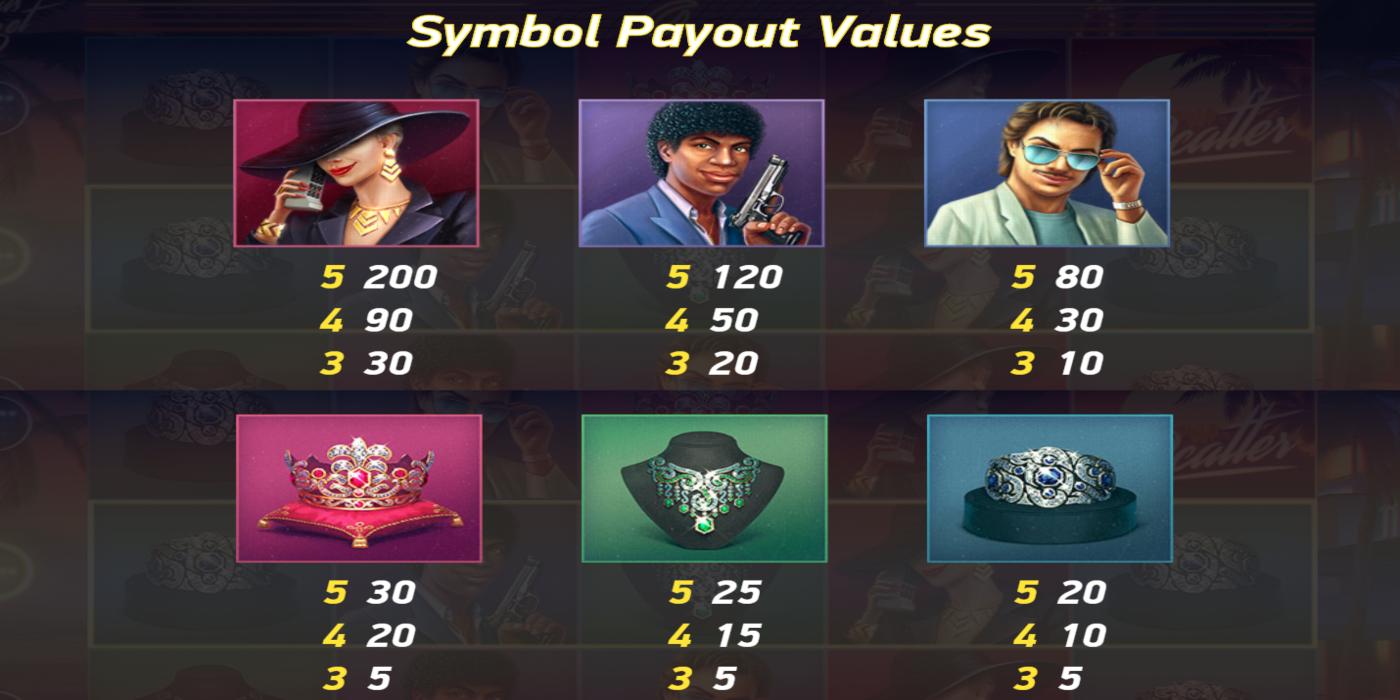 Hotline slot game Symbol Payout Values