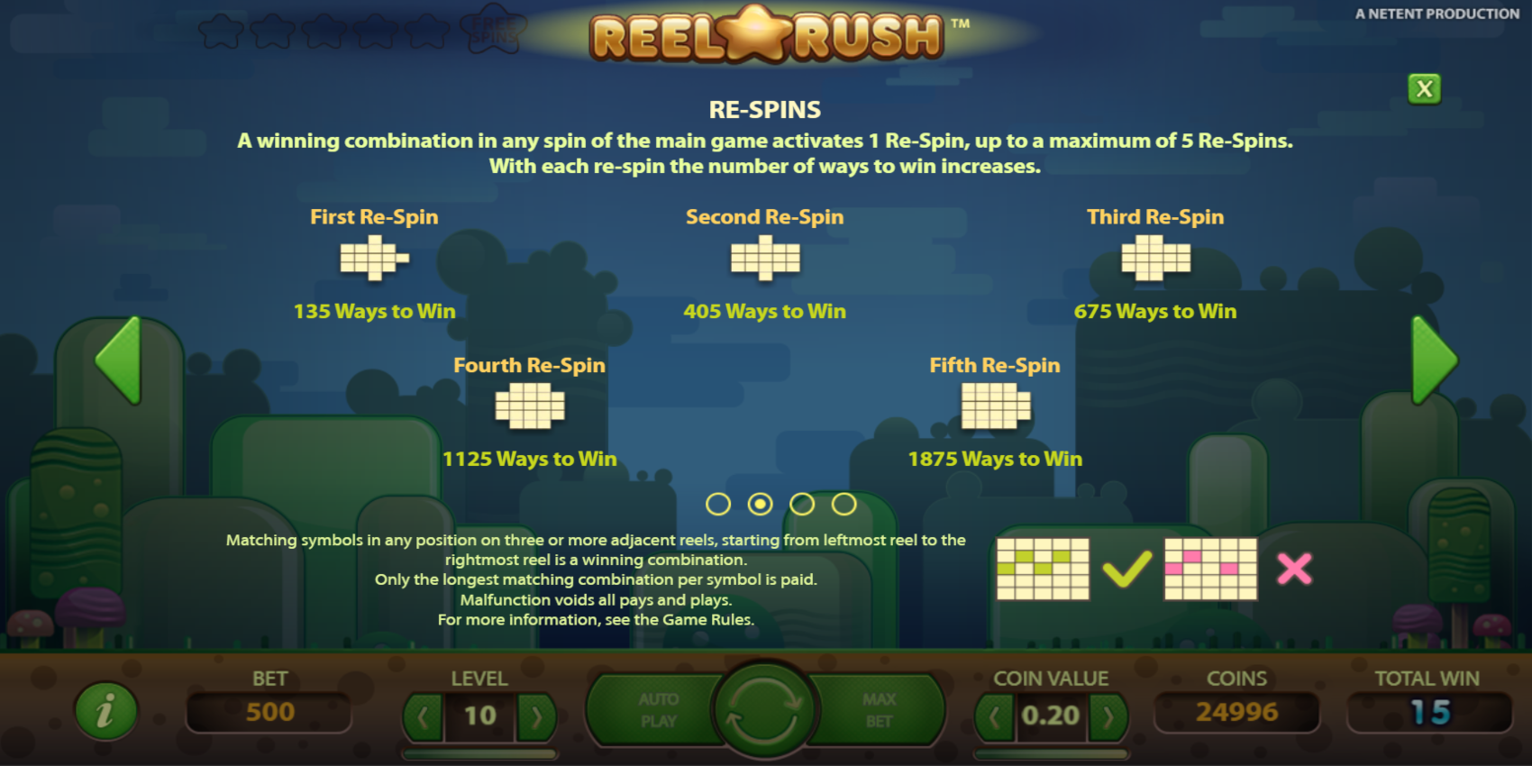 Reel Rush slot game Re-spin feature Open new PayLines