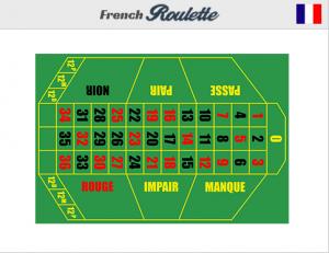Виды рулетки - Французская рулетка