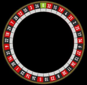 Виды рулетки - европейская рулетка