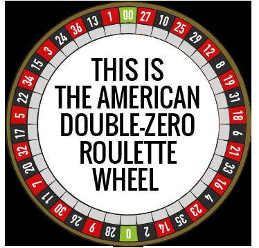 Roulette Tipps Für Anfänger