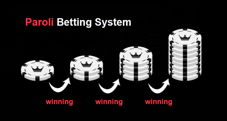 BlackJack-betting-strategy_Paroli-System