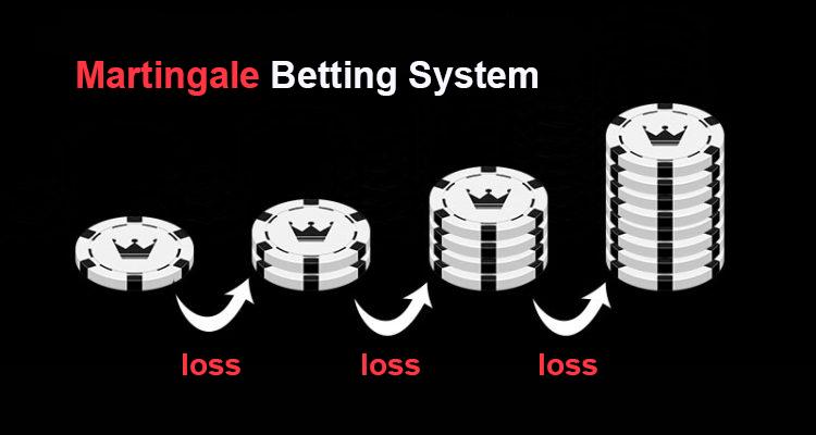 Blekdžeka likmju stratēģija_Martingale-System