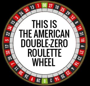 Kā spēlēt Ruleti_Ruletes veidi_Amerikāņu-rulete_American-roulette