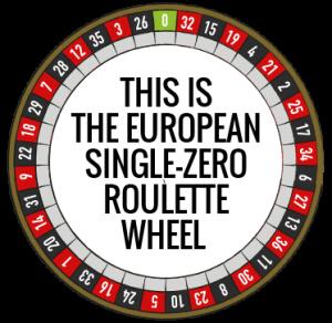Kā spēlēt Ruleti_Ruletes veidi_Eiropiešu-rulete_European-roulette