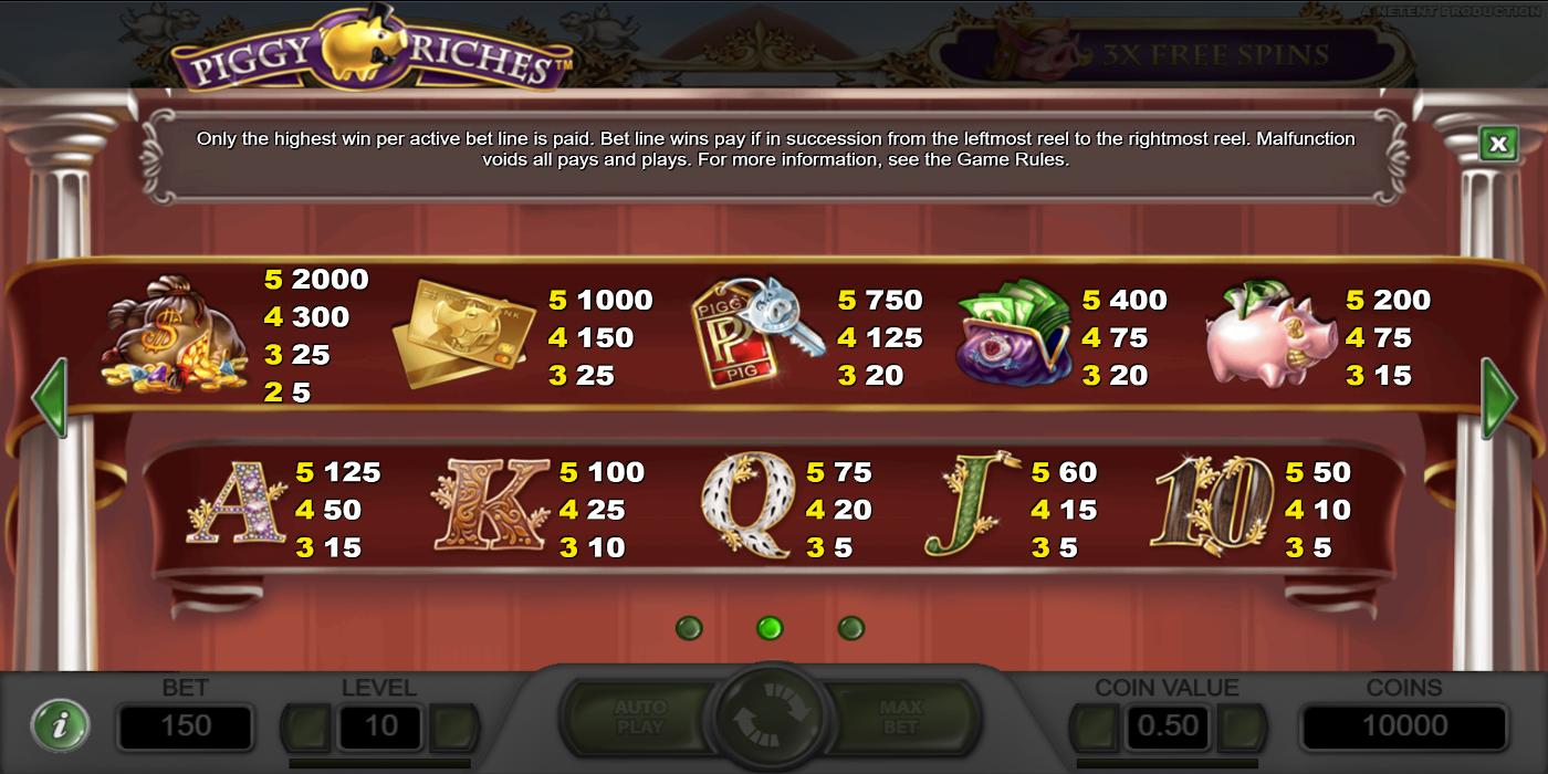 Splitting 10s blackjack