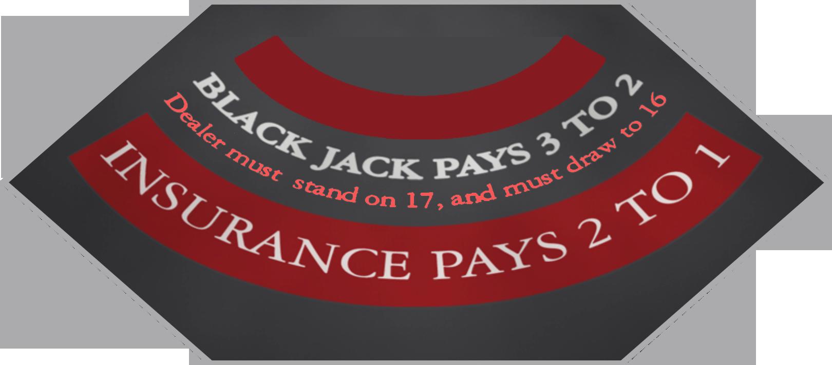 Spēles Acīte noteikumi – Blackjack izmaksas-3-to-2
