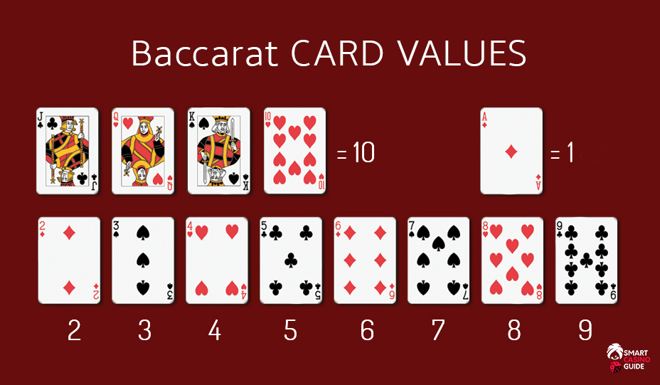 How To Play Baccarat System Rules And Tips Top 2021