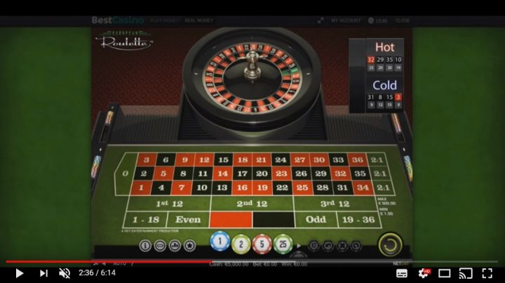 Roulette How to play - Basic Roulette rules