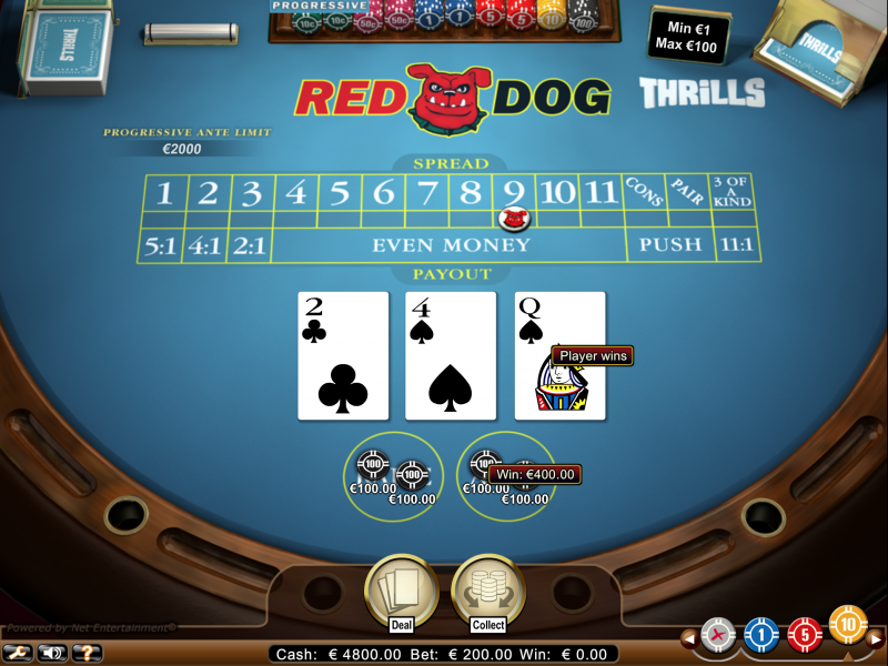 Red Dog Card Game