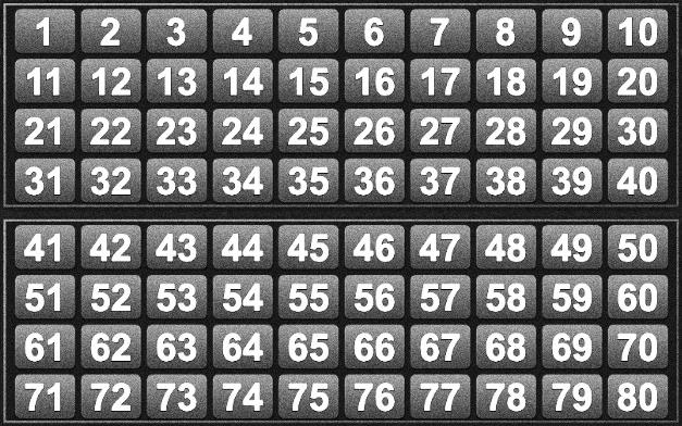 K-E-N-O skaitļi - astoņas rindas un 10 kolonnas