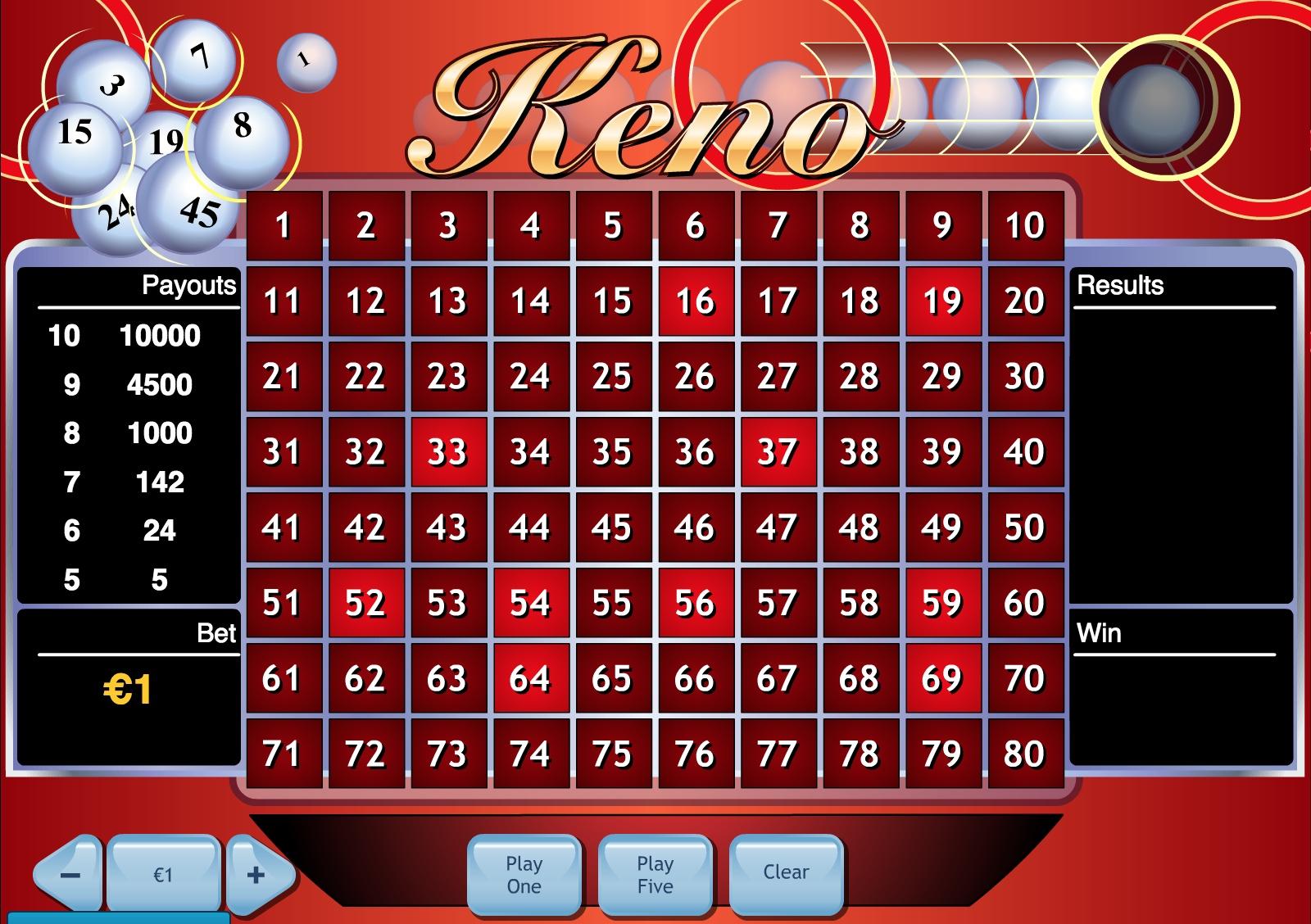 Kā spēlēt Keno - Tiešsaistes kazino spēles noteikumi