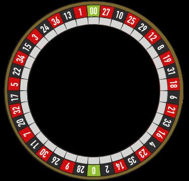 rulett strategi_odds_casino på nettet_american_amerikansk_roulette_wheel