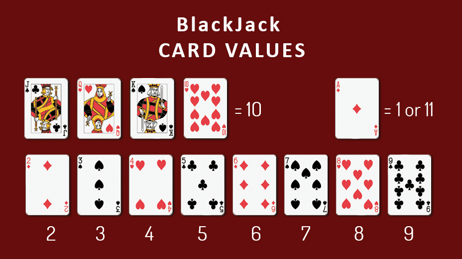 Blackjack_casino-card-game_card-values