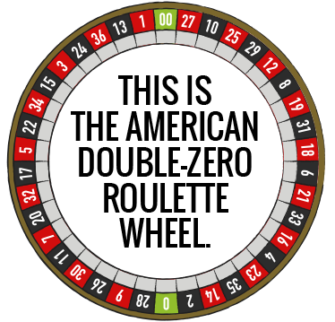 American_amerikanisches roulette_Double zero