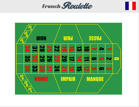 French_französisches roulette_tisch