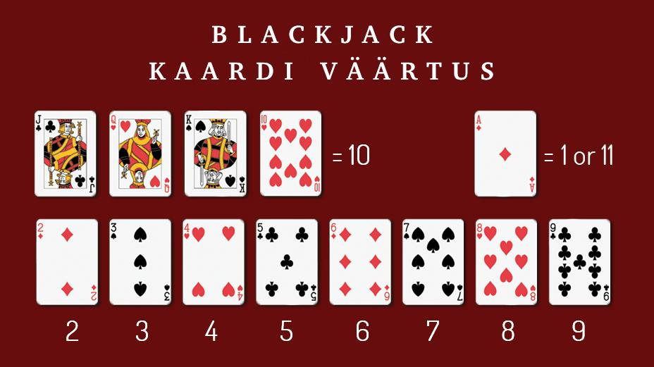BLACKJACK KAARDI VÄÄRTUS