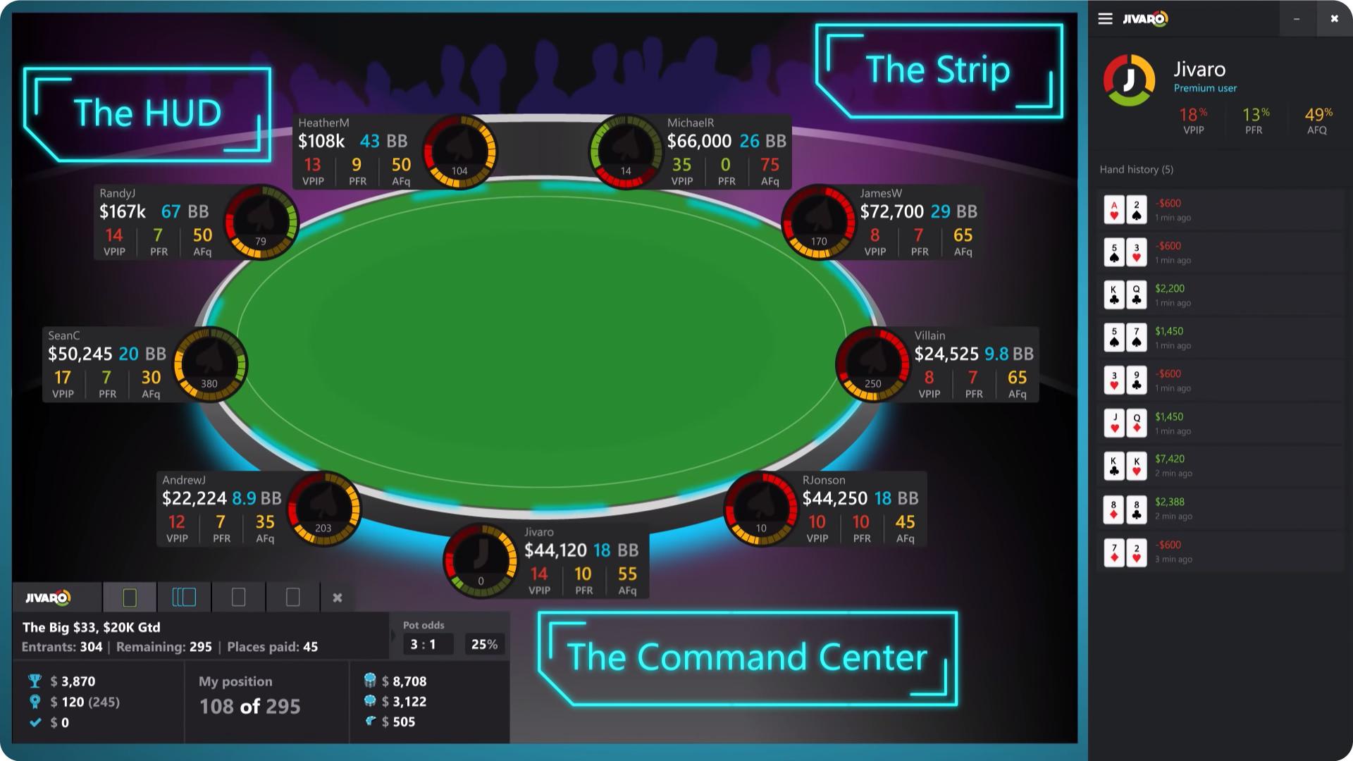 Online Pokers programma Jivaro uzlabos jūsu spēli pie Pokera galda