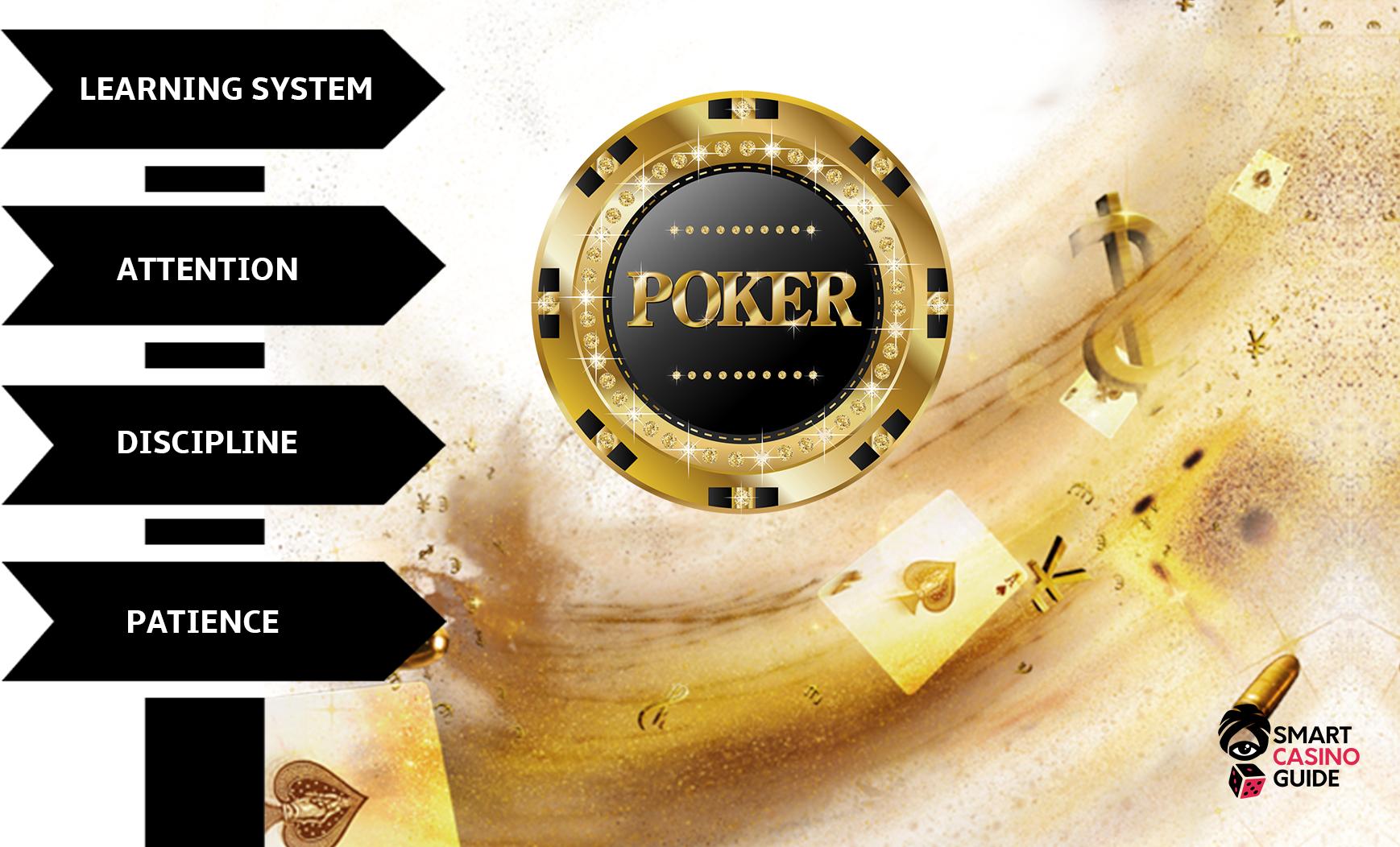 Pokers Online uz naudu - Pašdisciplīna un pareizā apguves sistēma
