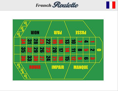 Best mobile poker game