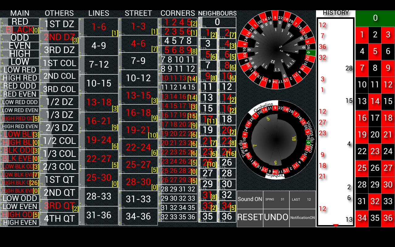 Roulette Professional - professional tool to beat roulette game