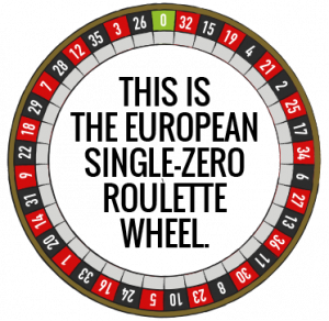 Type of Roulette game_ European roulette
