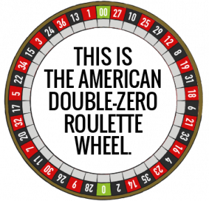 Type of Roulette game_American roulette