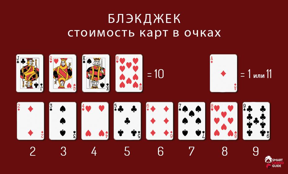 как играть в двадцать одно в карты правила