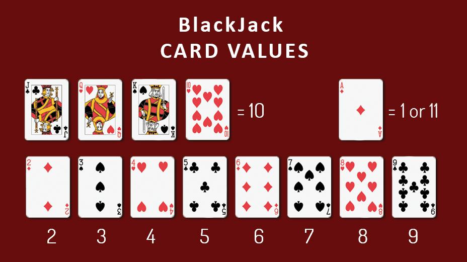 игра блек джек