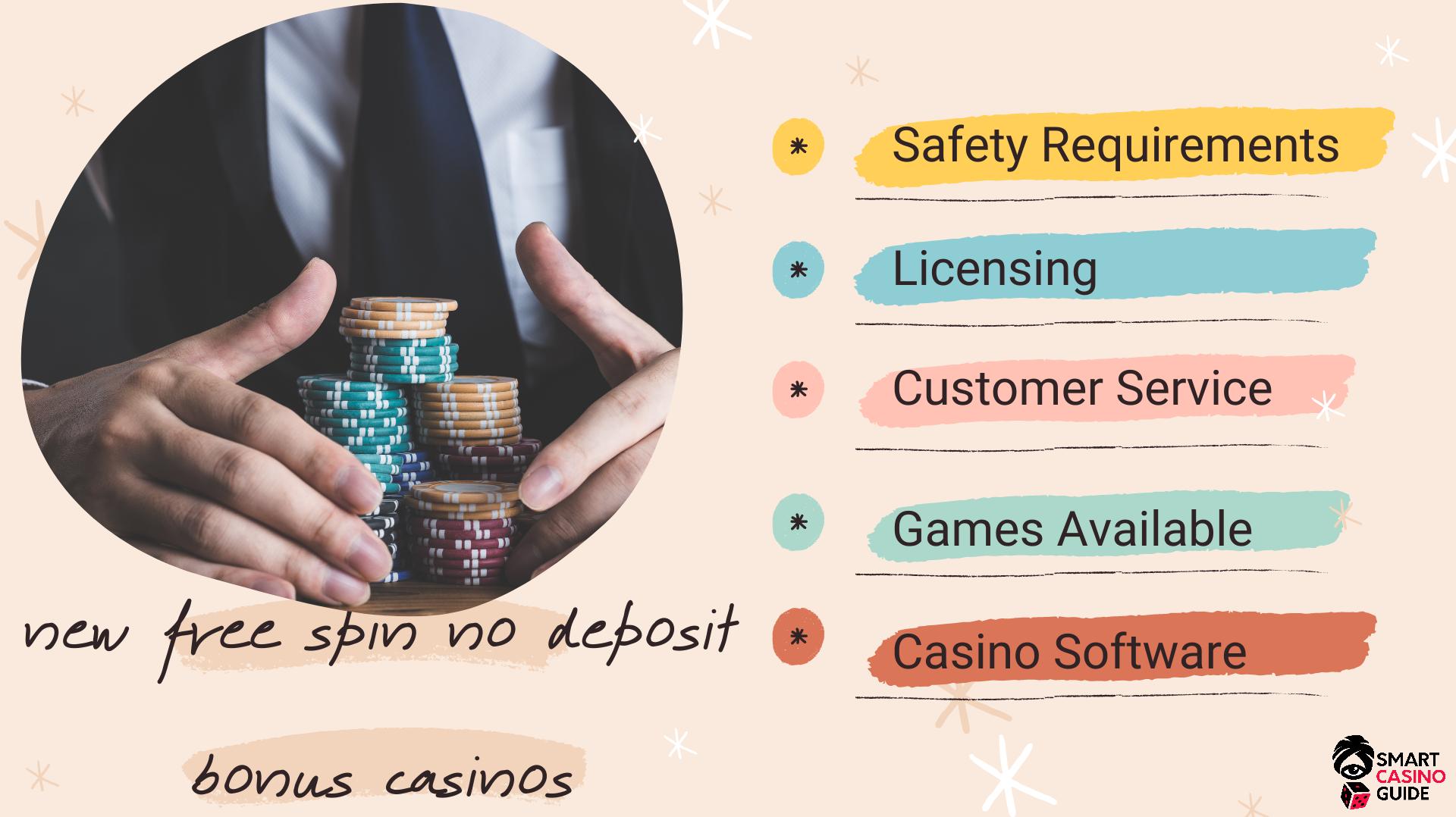 Free Spins No Deposit Casinos 2021 10 20 50 100