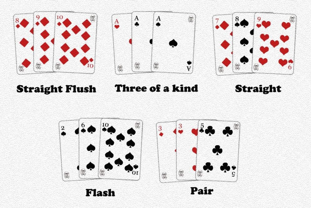 Peringkat 3-kartu-poker